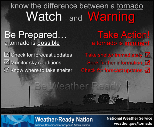 What is the difference between a tornado watch and a tornado warning