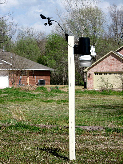 Weather Station Mounting Ideas And Solutions With Siting