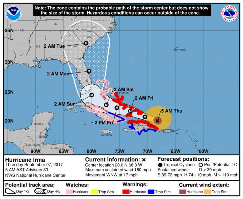 Hurrican Irma track graphic