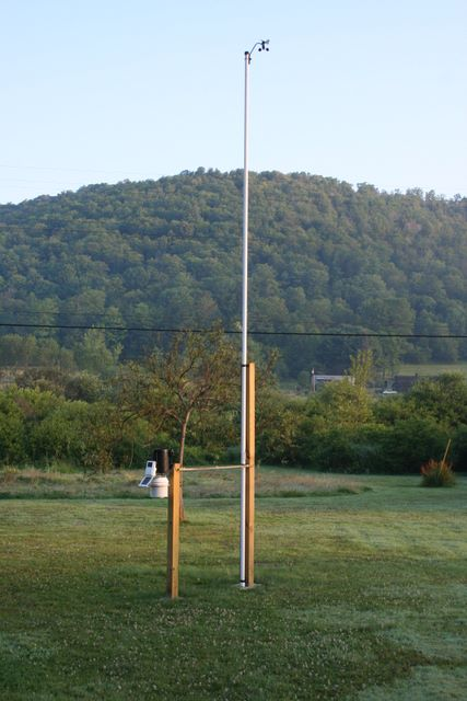 Weather station siting example