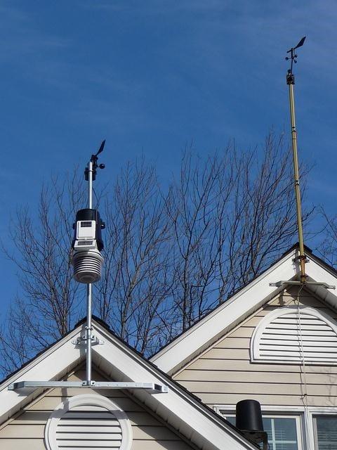 Weather stations mounted on eaves
