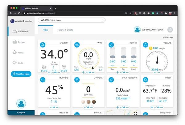 AmbientWeather.net dashboard